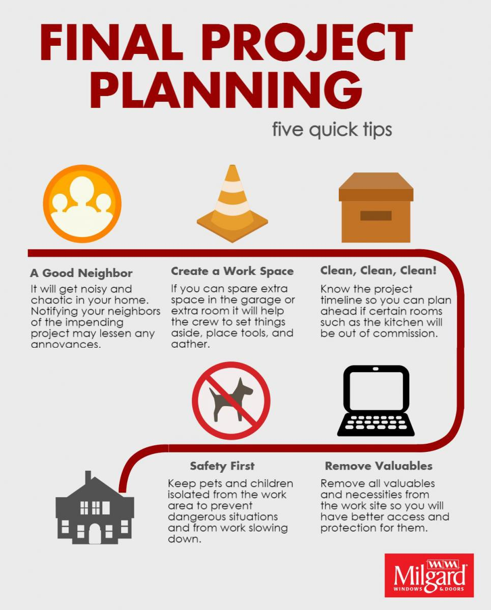 advertising campaign planning process pdf