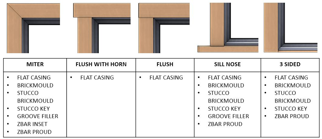 Frame Enhancements from Milgard Windows