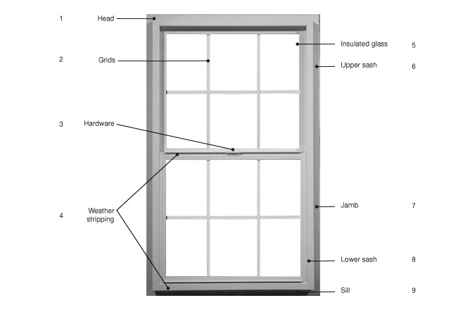 Window frame parts